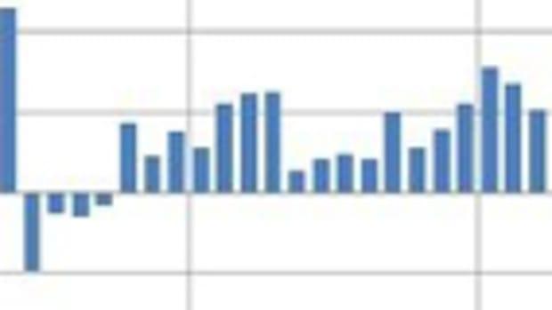 jobs_chart_benen_280