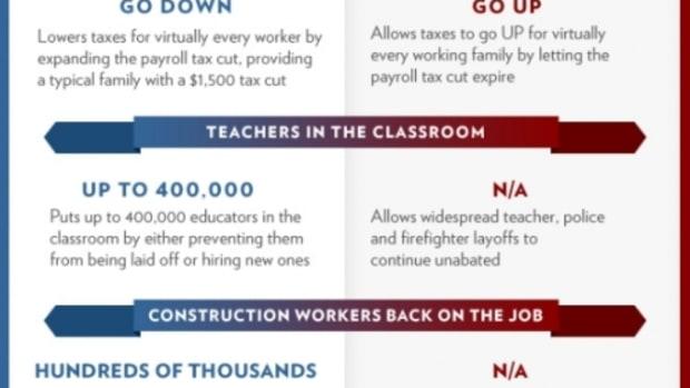 is_it_a_jobs_plan