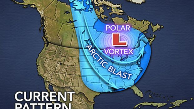polar_vortex_accuweather