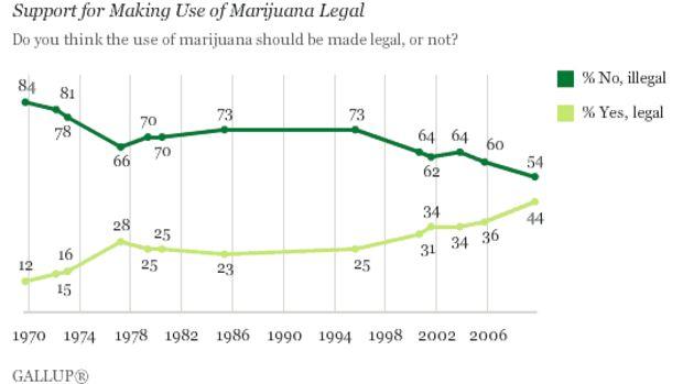 Majijuana
