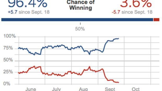 Screen shot 2012-09-26 at 11.22.11 AM