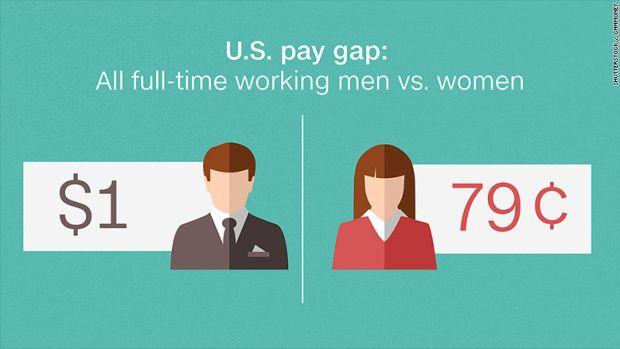 160411172430-us-gender-pay-gap-780x439