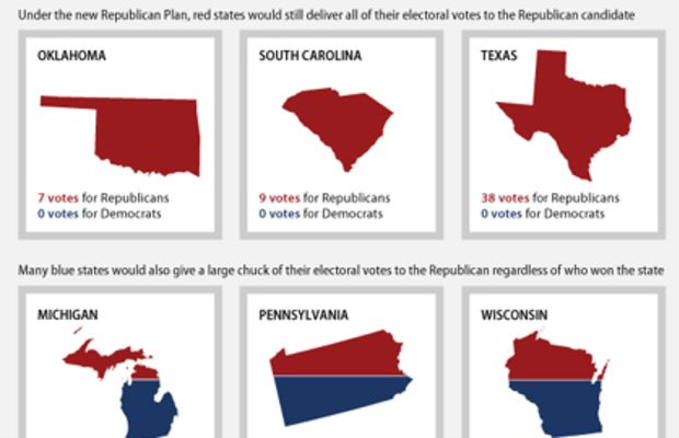 republican_electoral_scam