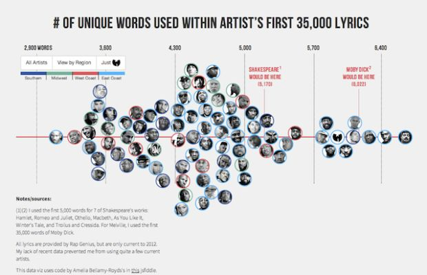 the-largest-vocabulary-in-hip-hop-01-96