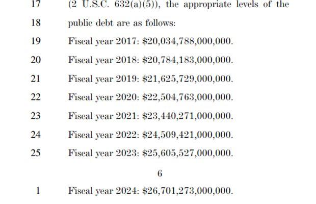sen-res-debt.jpg