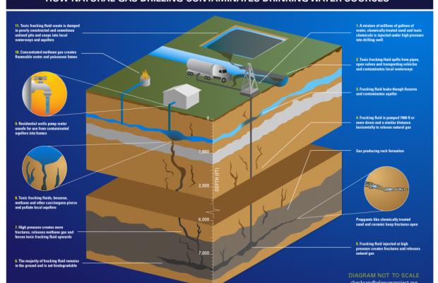 fracking_contamination_graphic