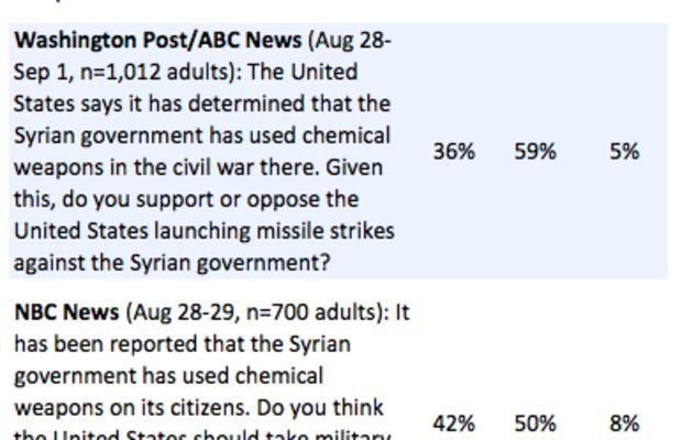 2013-09-03-SyriaAirStrikes.png