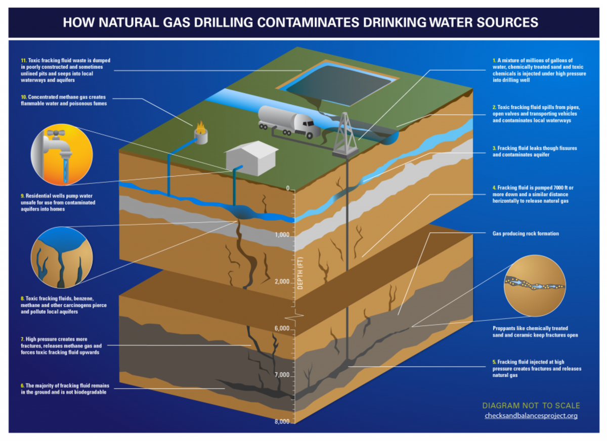 fracking_contamination_graphic