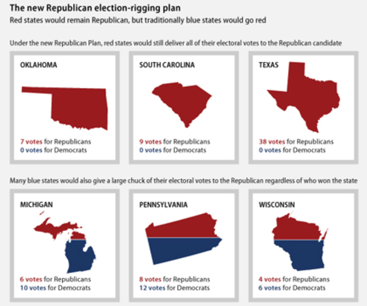 republican_electoral_scam