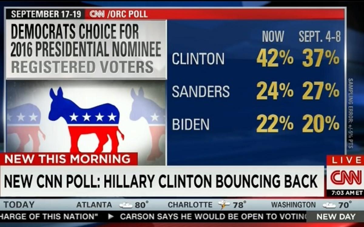 hrc poll