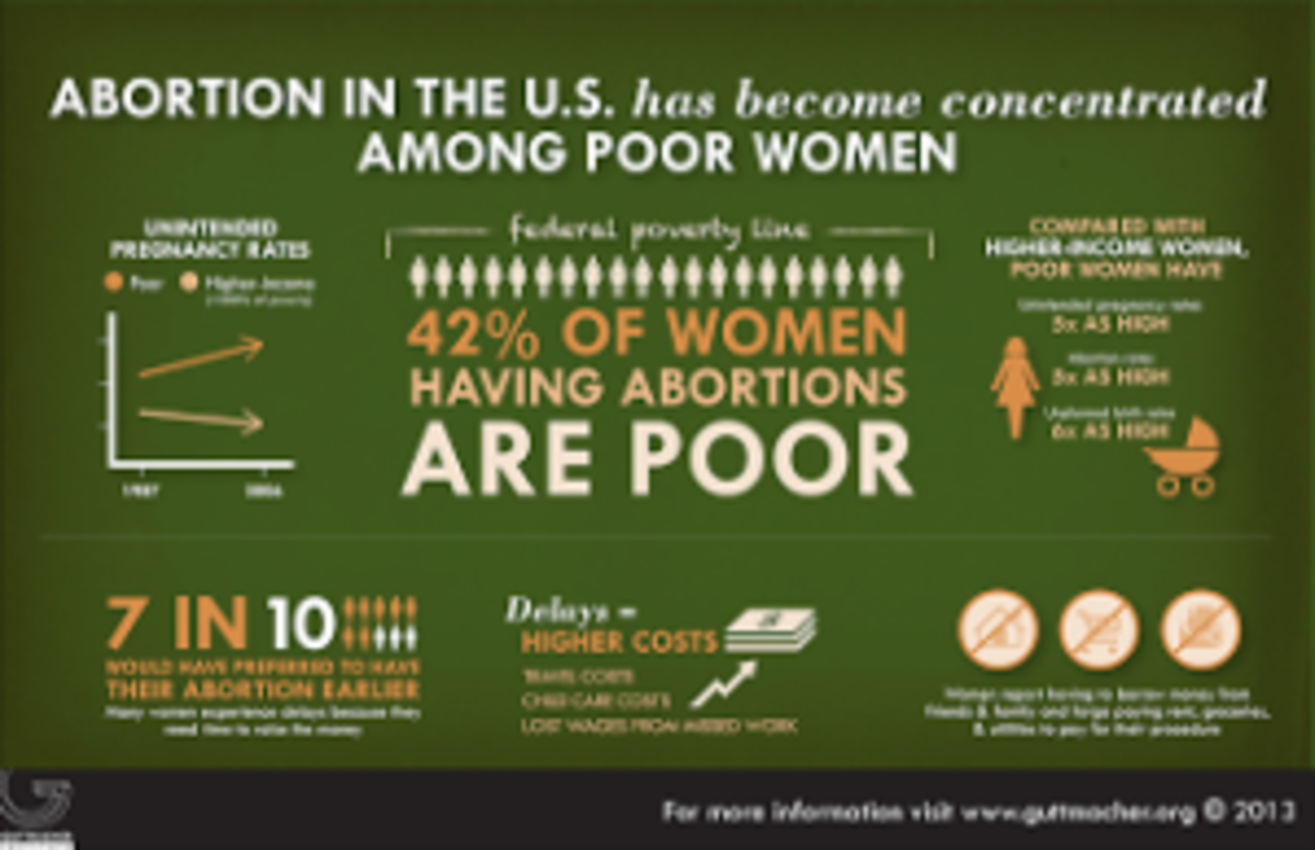 900-AbortionInTheUsHasBecomeConcentrated