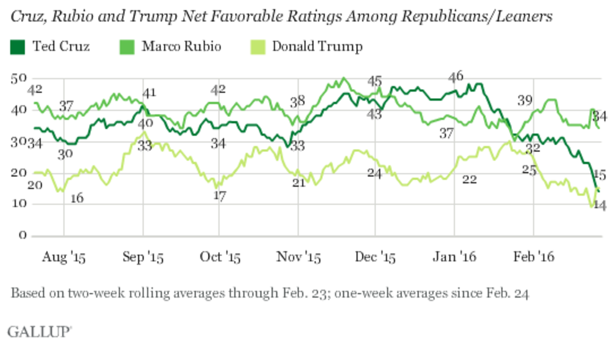 trump-favorables.png
