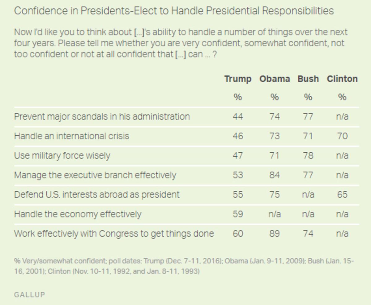 trump-approval-jan2.jpg