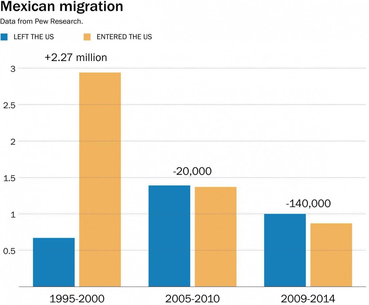 migration chart.jpg